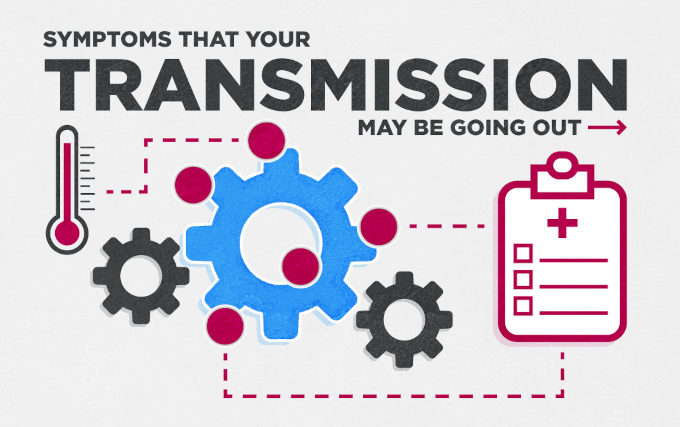 Symptoms Your Transmission May Be Going Out | Infographic