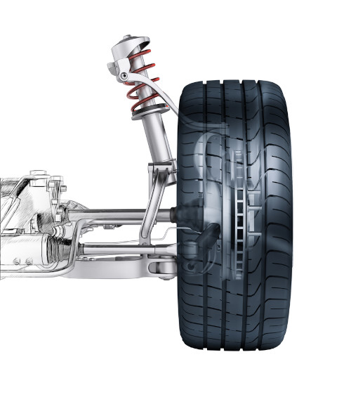 Frontal View of a Car Suspension