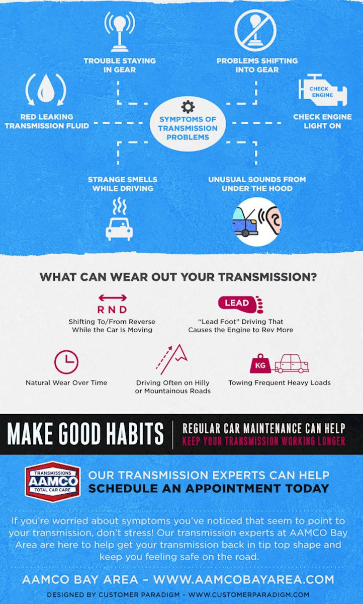 infographic detailing types of symptoms of transmission issues and what can cause them